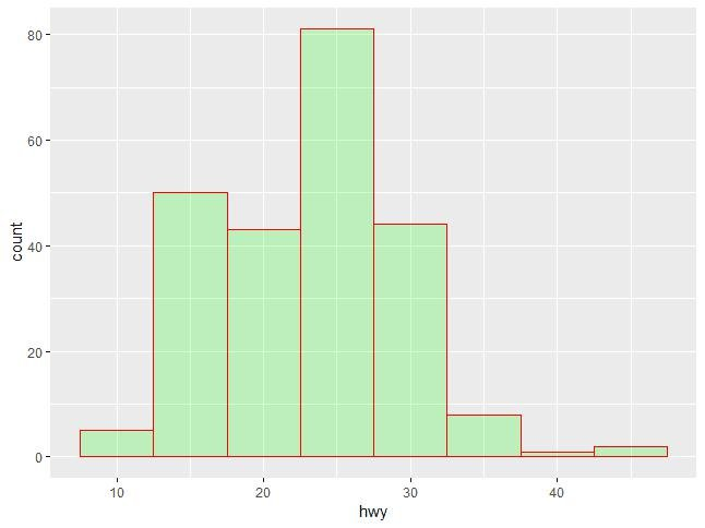 bar count plot -- 8