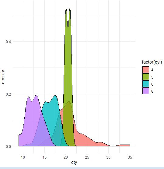 density plot - 11