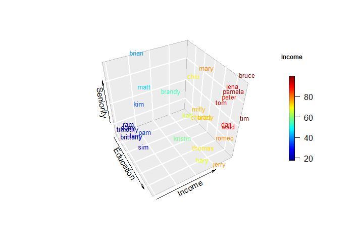 surface plot - 5