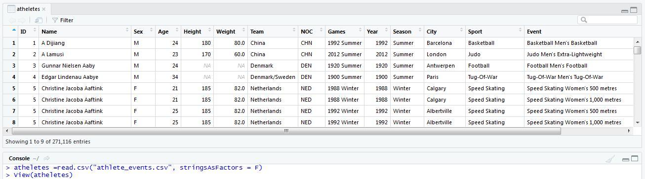 Dataset of athletes- 1