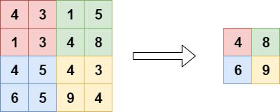 Figure 10. Max Pooling