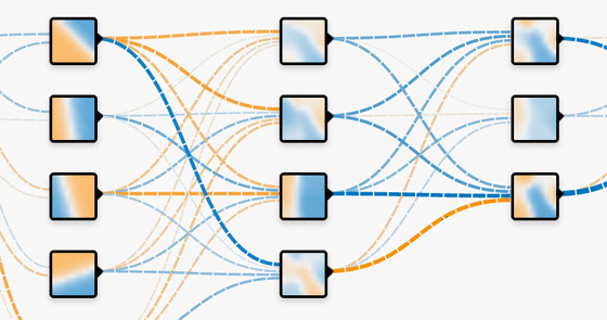 Building a Neural Network from scratch using Python