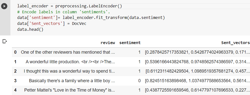 Sentiment Analysis in Natural Language Processing